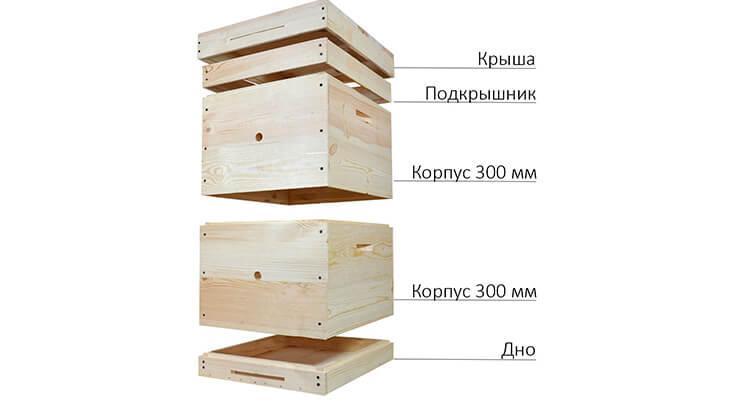 Как сделать ульи рут для пчел своими руками 90